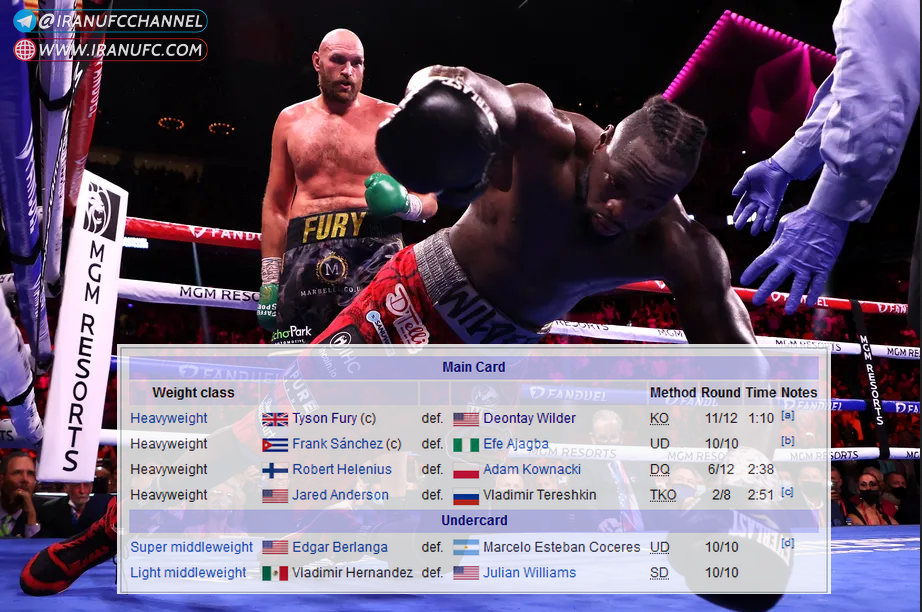 نتایج رویداد بوکس : Tyson Fury vs. Deontay Wilder 3